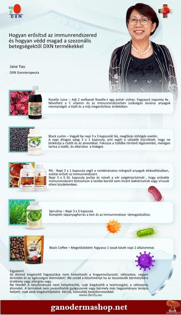 Természetes gyógymódok vírusok ellen, vírusellenes élelmiszerek